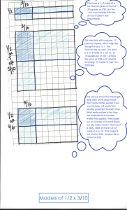Fraction Models_Multiplication