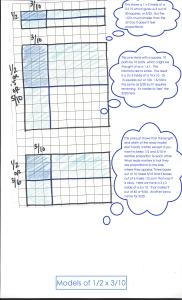 Fraction Models_Multiplication