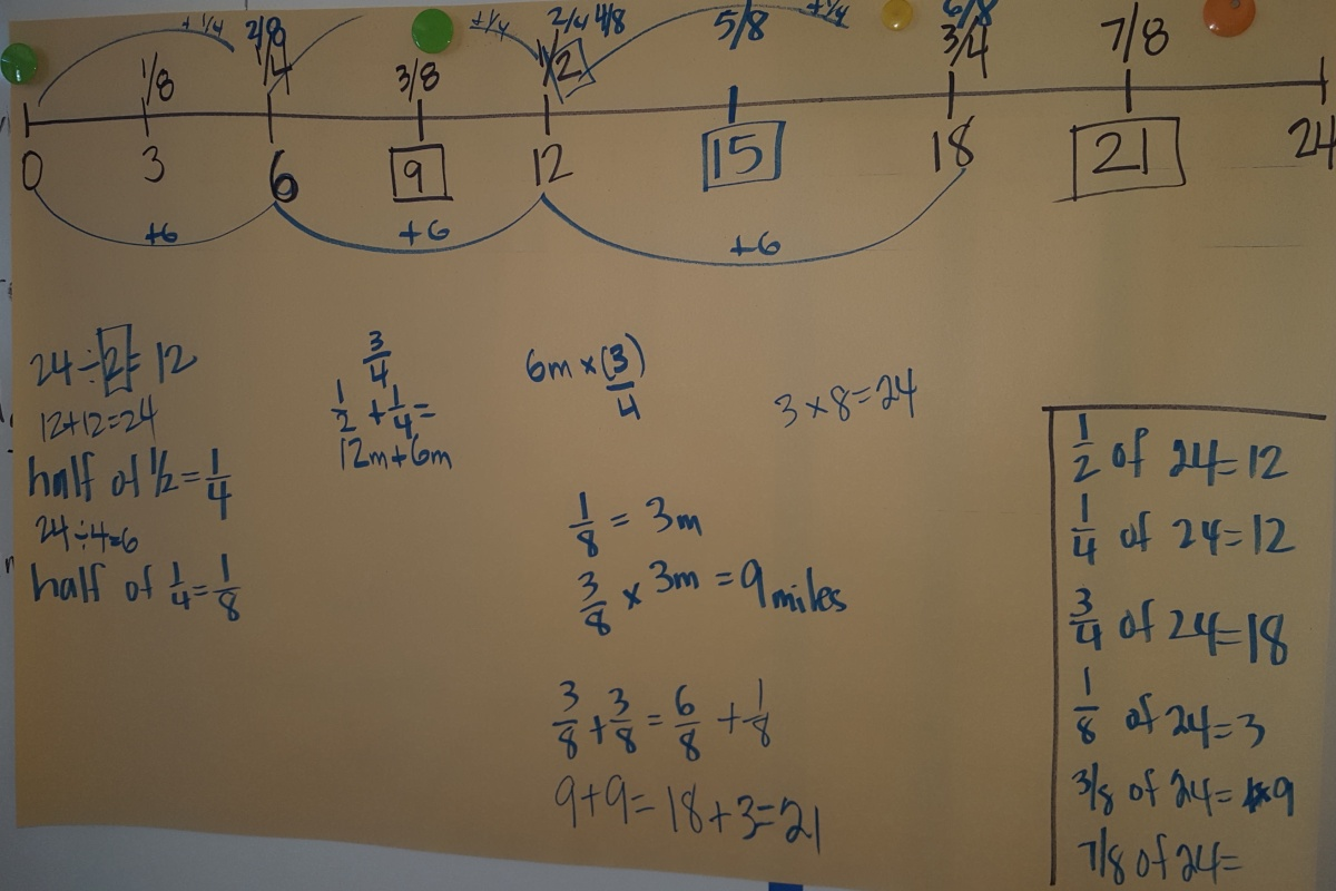 Rachel lambert number strings march 18 2017 posted in 4th grade 5th grade double number line equivalence fraction strings models open number line rational number strings ccuart Gallery